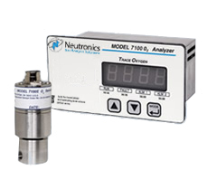 Neutronics Oxygen Analyzer