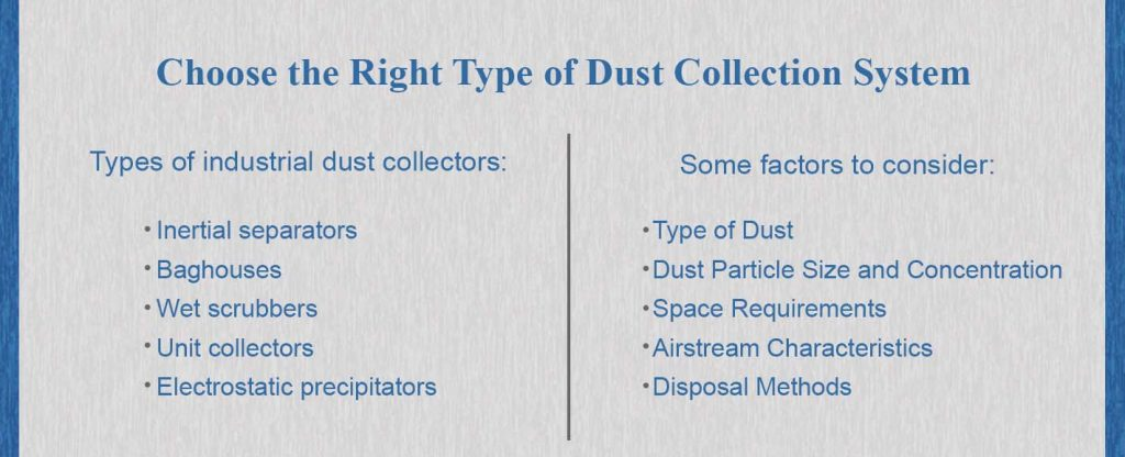 Types of Industrial Dust Collection Systems
