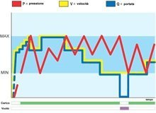 Mattei Lubricated Rotary Vane Air Compressors Optima Series VSD