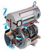 Mattei Lubricated Rotary Vane Air Compressors AC Series