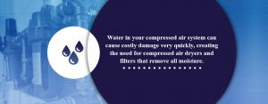 water in compressed air systems cause damage