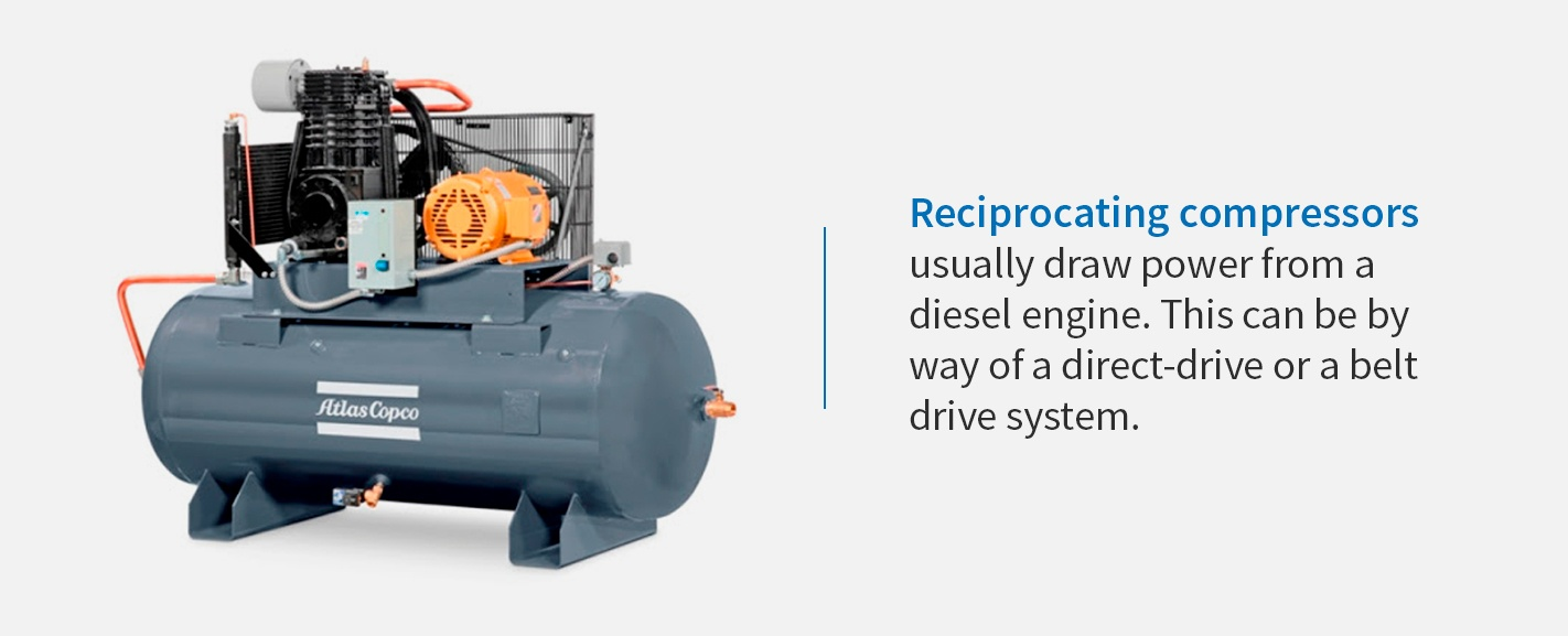 Reciprocating Air Compressors The Titus Company