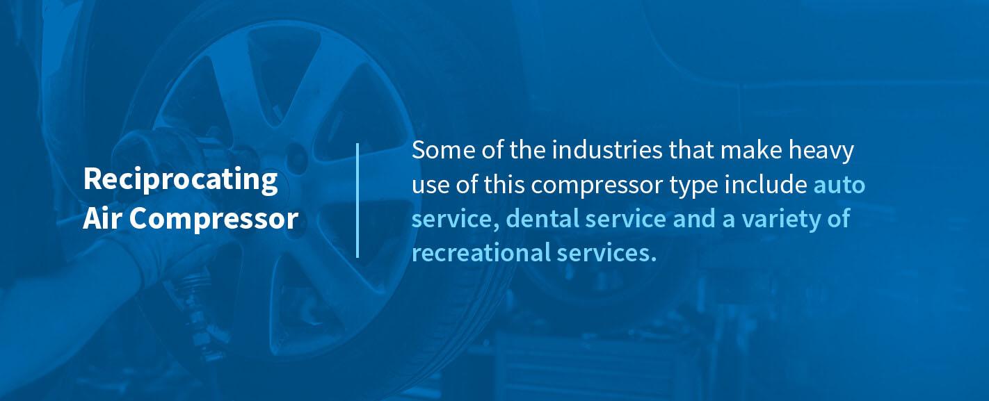 Reciprocating-air-compressor-uses