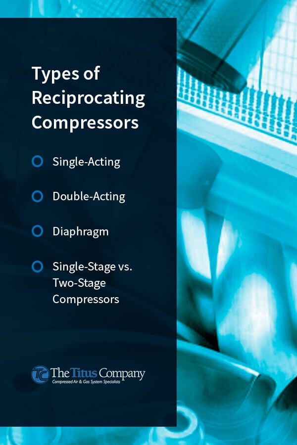 Types-of-reciprocating-compressors