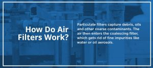 How-Do-Air-Filters-Work-RE1