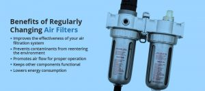 Benefits-of-Regularly-Changing-Air-Filters-RE1