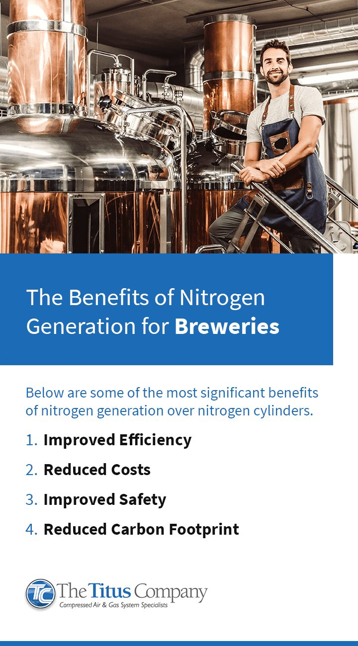 The Benefits of Nitrogen Generation for Breweries