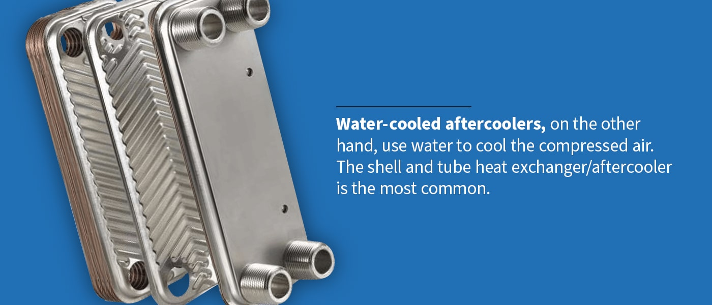 Water-cooled aftercoolers, on the other hand, use water to cool the compressed air. The shell and tube heat exchanger/aftercooler is the most common.
