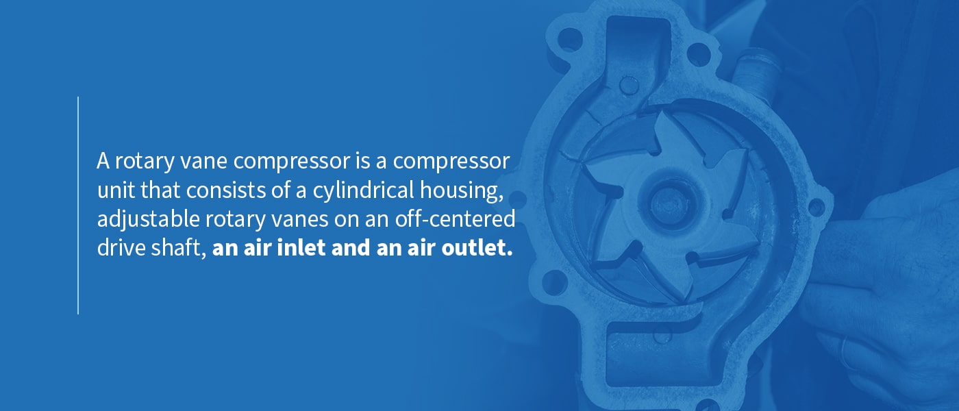 A rotary vane compressor is a compressor unit that consists of a cylindrical housing, adjustable rotary vanes on an off-centered drive shaft, an air inlet and an air outlet.