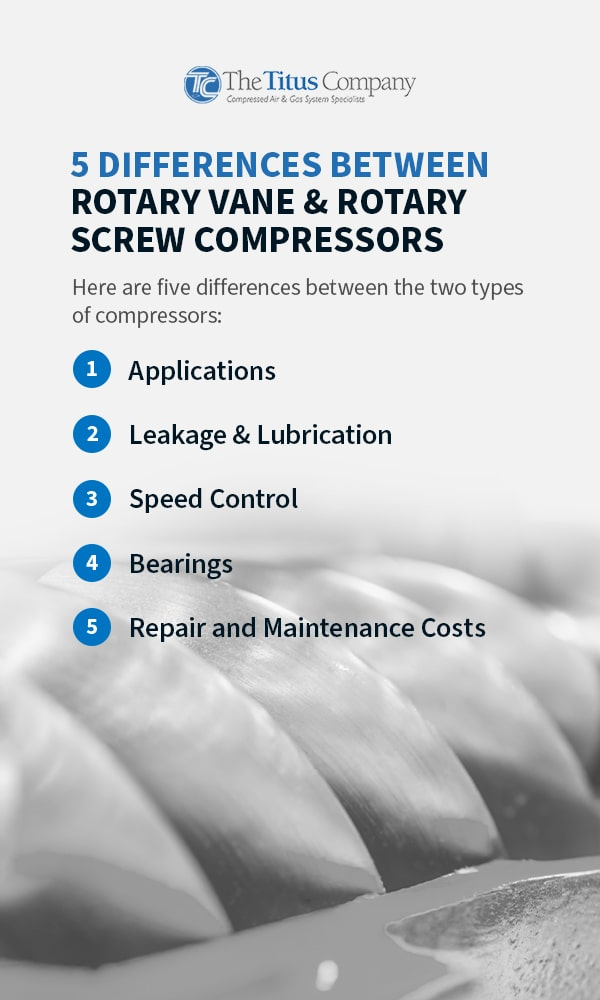 5 Differences Between Rotary Vane & Rotary Screw Compressors