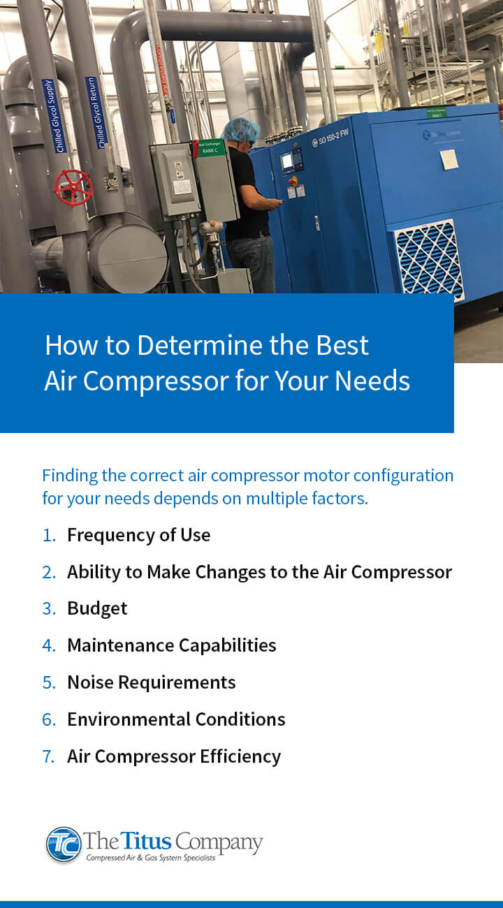 How to Determine the Best Air Compressor for Your Needs